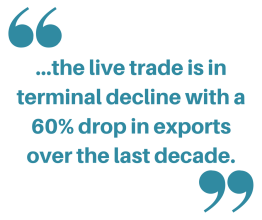 the live trade is in terminal decline